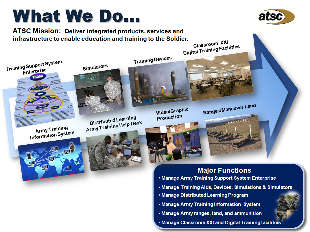 ATSC - What We Do